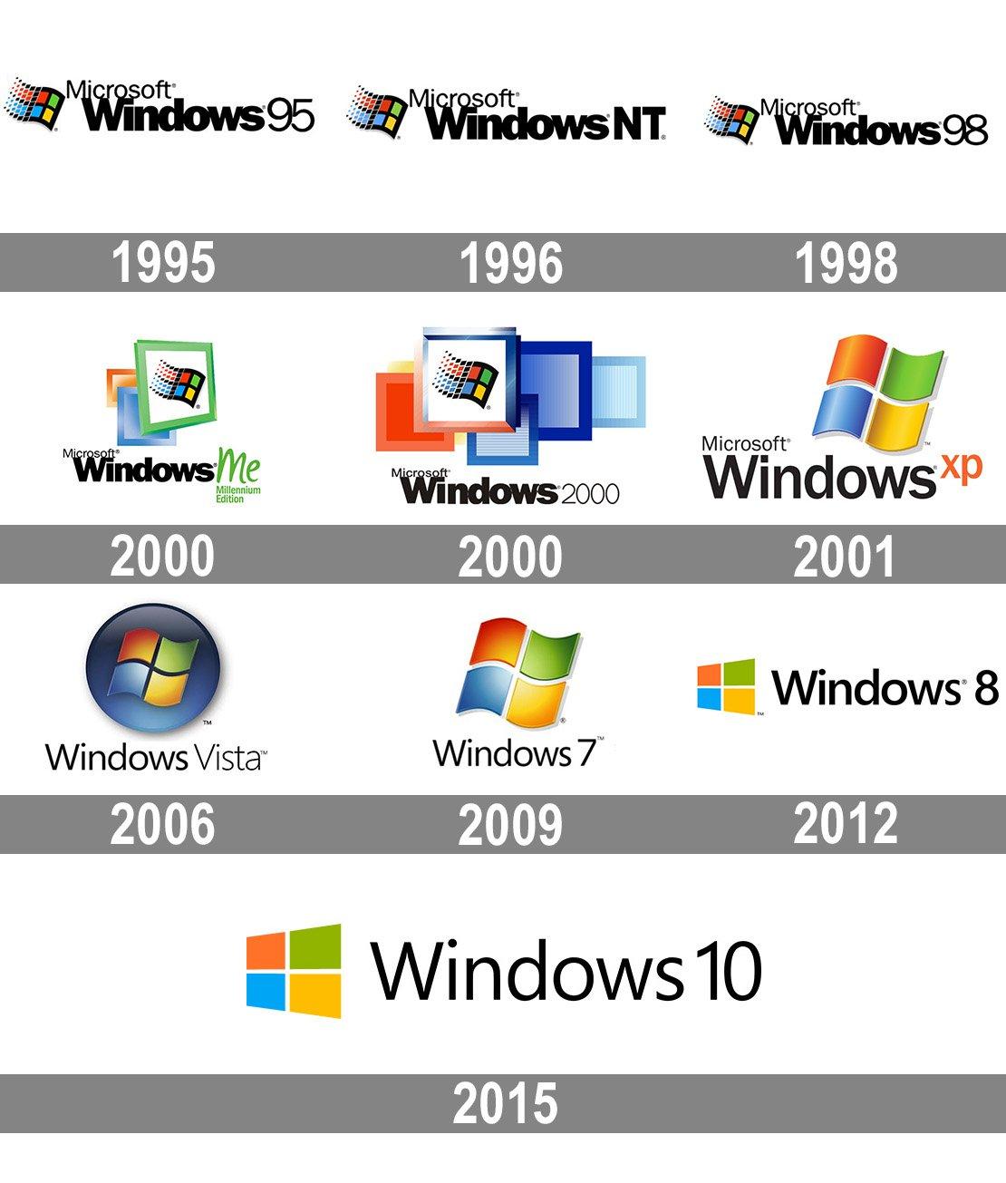 روند توسعه ویندوز