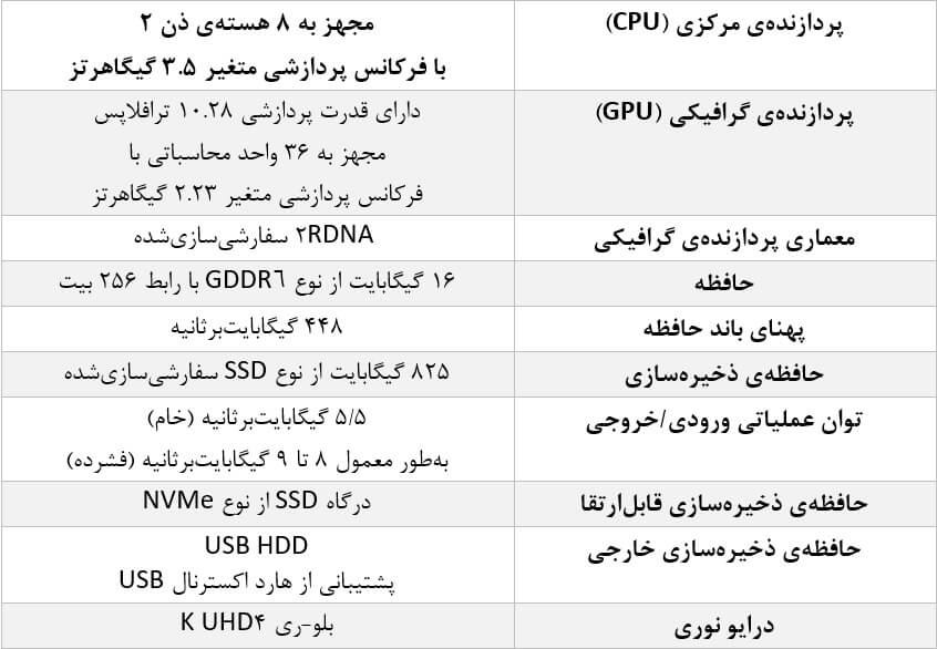 جدول مشخصات فنی پلی استیشن 5